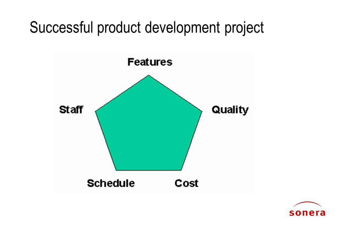 Successful product development project