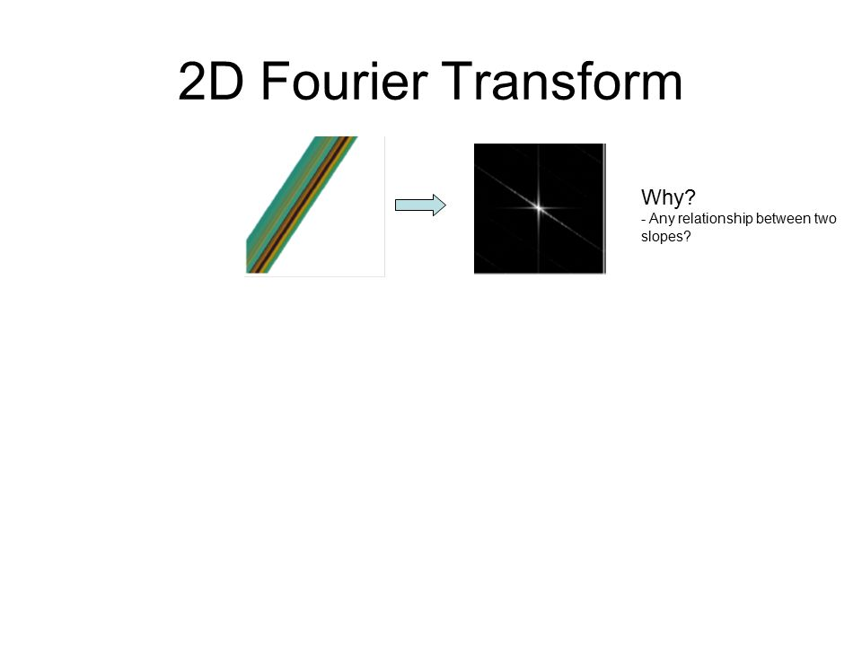 2D Fourier Transform Why - Any relationship between two slopes