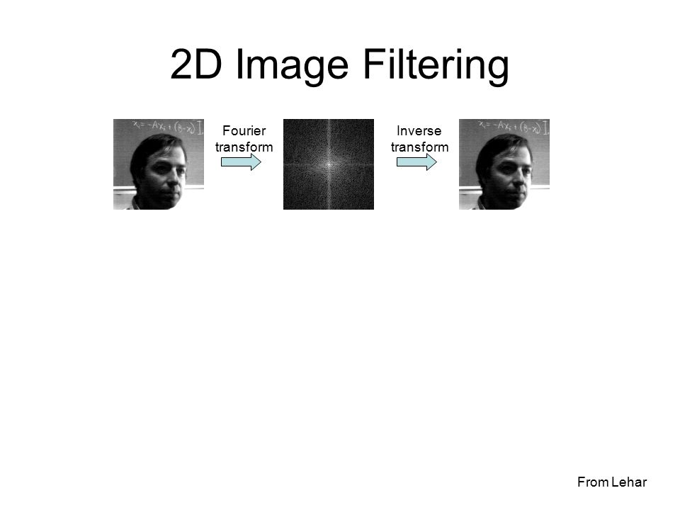 2D Image Filtering Inverse transform Fourier transform From Lehar