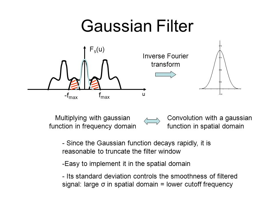 Gaussian Filter F s (u) u -f max f max Multiplying with gaussian function in frequency domain Convolution with a gaussian function in spatial domain - Since the Gaussian function decays rapidly, it is reasonable to truncate the filter window -Easy to implement it in the spatial domain - Its standard deviation controls the smoothness of filtered signal: large σ in spatial domain = lower cutoff frequency Inverse Fourier transform