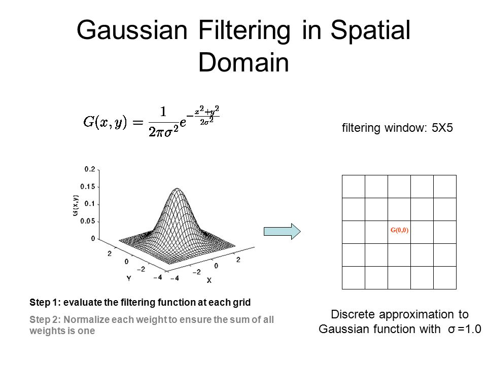 Gaussian Filtering in Spatial Domain Discrete approximation to Gaussian function with σ =1.0 filtering window: 5X5 G(0,0) Step 1: evaluate the filtering function at each grid Step 2: Normalize each weight to ensure the sum of all weights is one