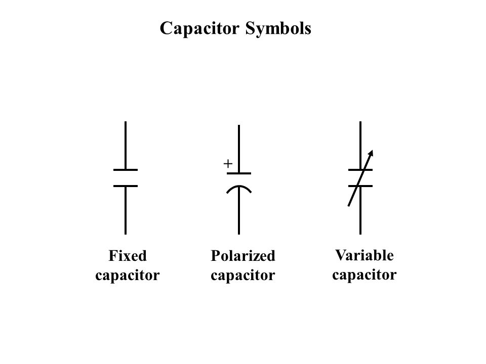 Introduction To Electricity Symbol Q Unitcoulomb C The