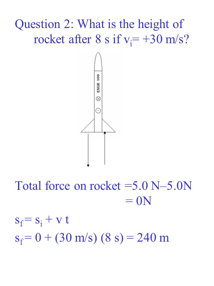 Remarkable Activphysics Online Problem 2 4 Rocket Blasts Off Draw Free Body Wiring Digital Resources Skatpmognl