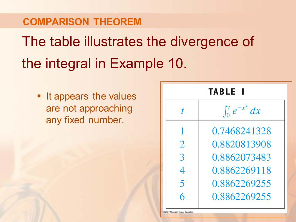 COMPARISON THEOREM The table illustrates the divergence of the integral in Example 10.