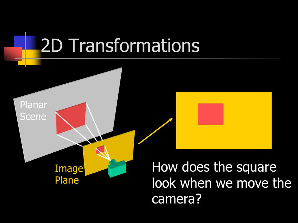 2D Transformations Planar Scene Image Plane How does the square look when we move the camera