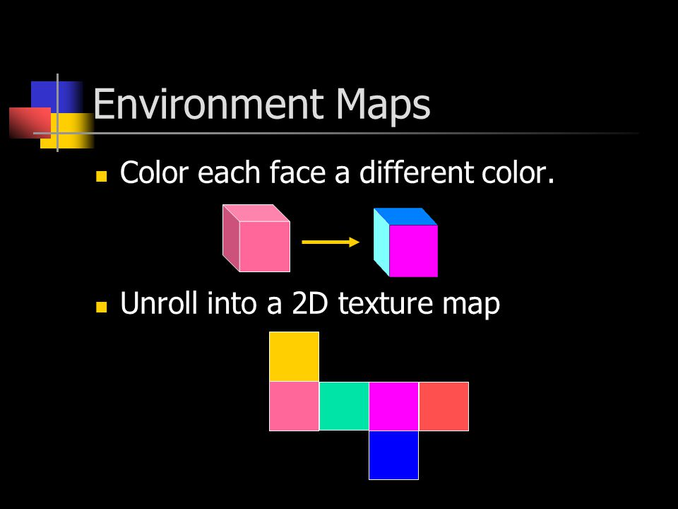 Environment Maps Color each face a different color. Unroll into a 2D texture map
