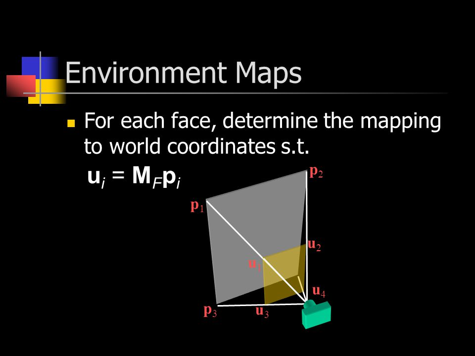 Environment Maps For each face, determine the mapping to world coordinates s.t.
