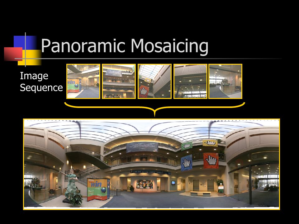Panoramic Mosaicing Image Sequence