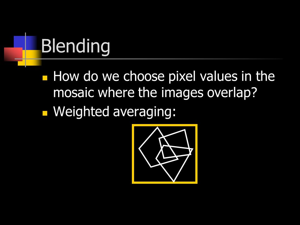 Blending How do we choose pixel values in the mosaic where the images overlap Weighted averaging: