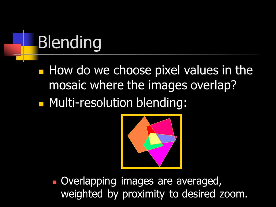 Blending How do we choose pixel values in the mosaic where the images overlap.