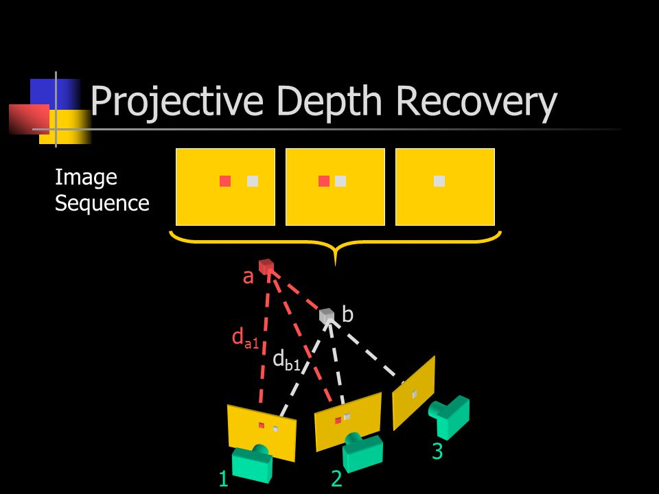 Projective Depth Recovery d a1 d b1 a b 12 3 Image Sequence