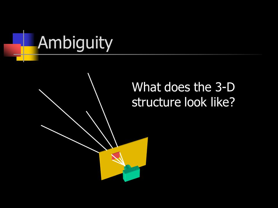 Ambiguity What does the 3-D structure look like