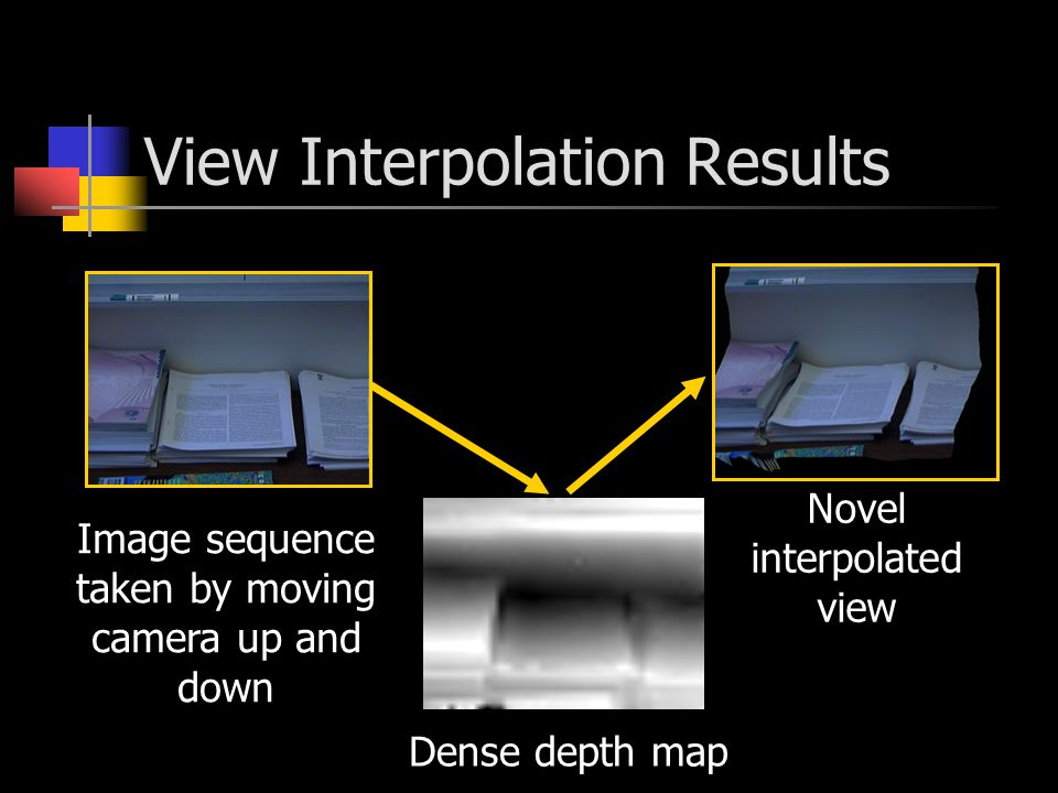 View Interpolation Results Image sequence taken by moving camera up and down Dense depth map Novel interpolated view