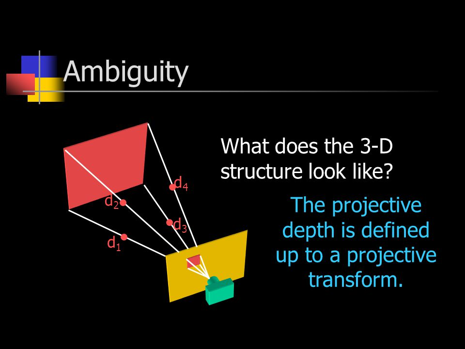 Ambiguity What does the 3-D structure look like.
