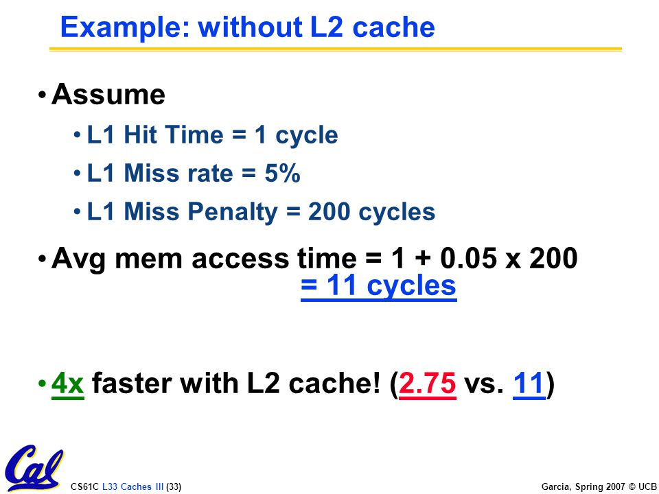 CS61C L33 Caches III (33) Garcia, Spring 2007 © UCB Example: without L2 cache Assume L1 Hit Time = 1 cycle L1 Miss rate = 5% L1 Miss Penalty = 200 cycles Avg mem access time = x 200 = 11 cycles 4x faster with L2 cache.