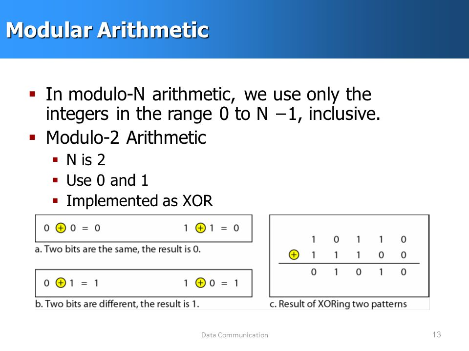 Data Communication13 Modular Arithmetic  In modulo-N arithmetic, we use only the integers in the range 0 to N −1, inclusive.