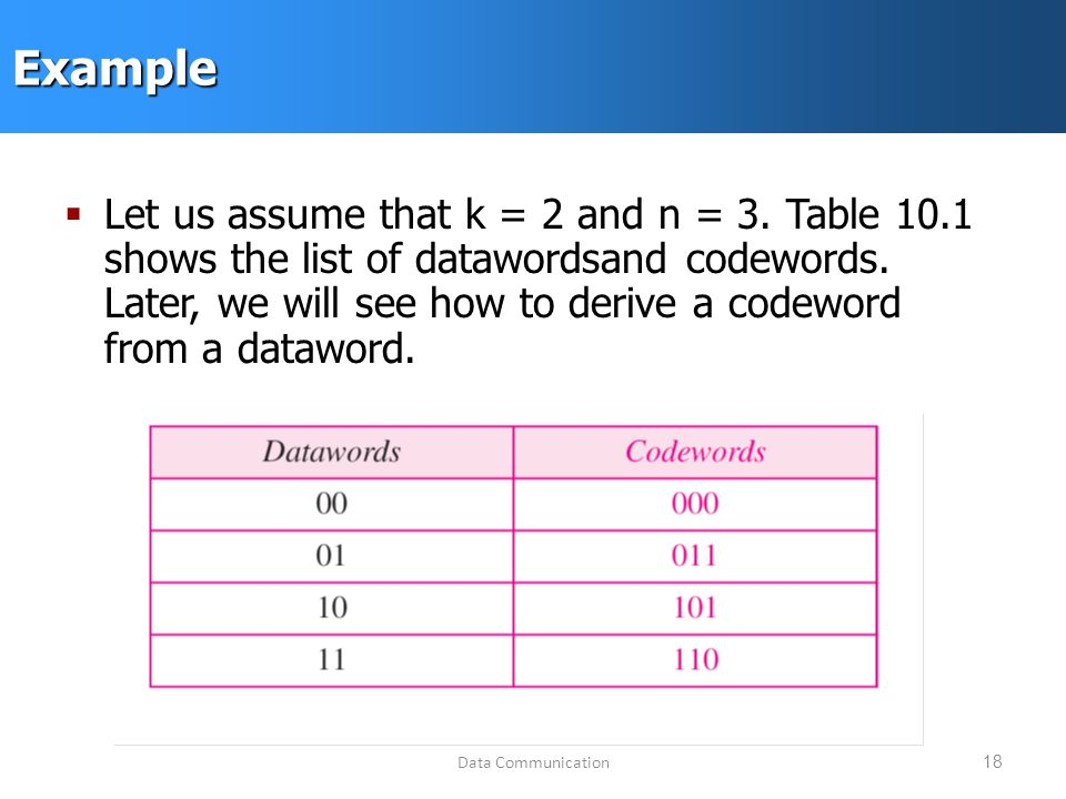 Data Communication18Example  Let us assume that k = 2 and n = 3.