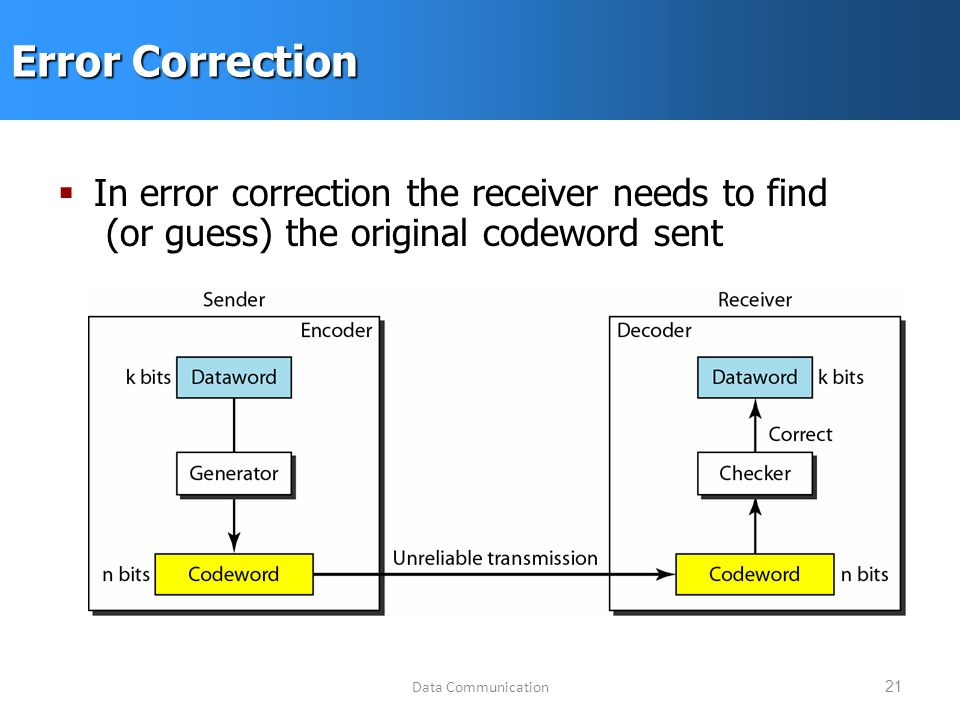 Data Communication21 Error Correction  In error correction the receiver needs to find (or guess) the original codeword sent
