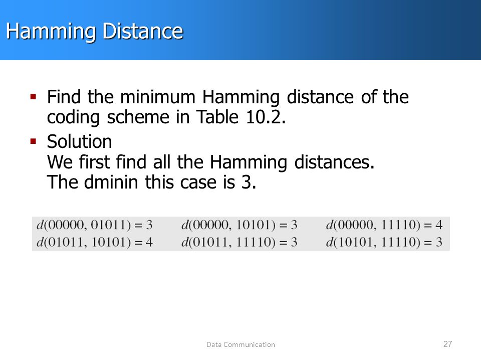 Data Communication27 Hamming Distance  Find the minimum Hamming distance of the coding scheme in Table 10.2.