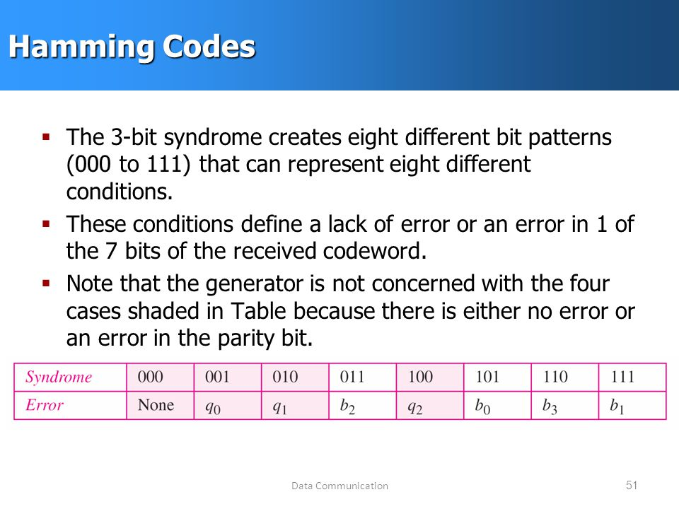 Data Communication51 Hamming Codes  The 3-bit syndrome creates eight different bit patterns (000 to 111) that can represent eight different conditions.