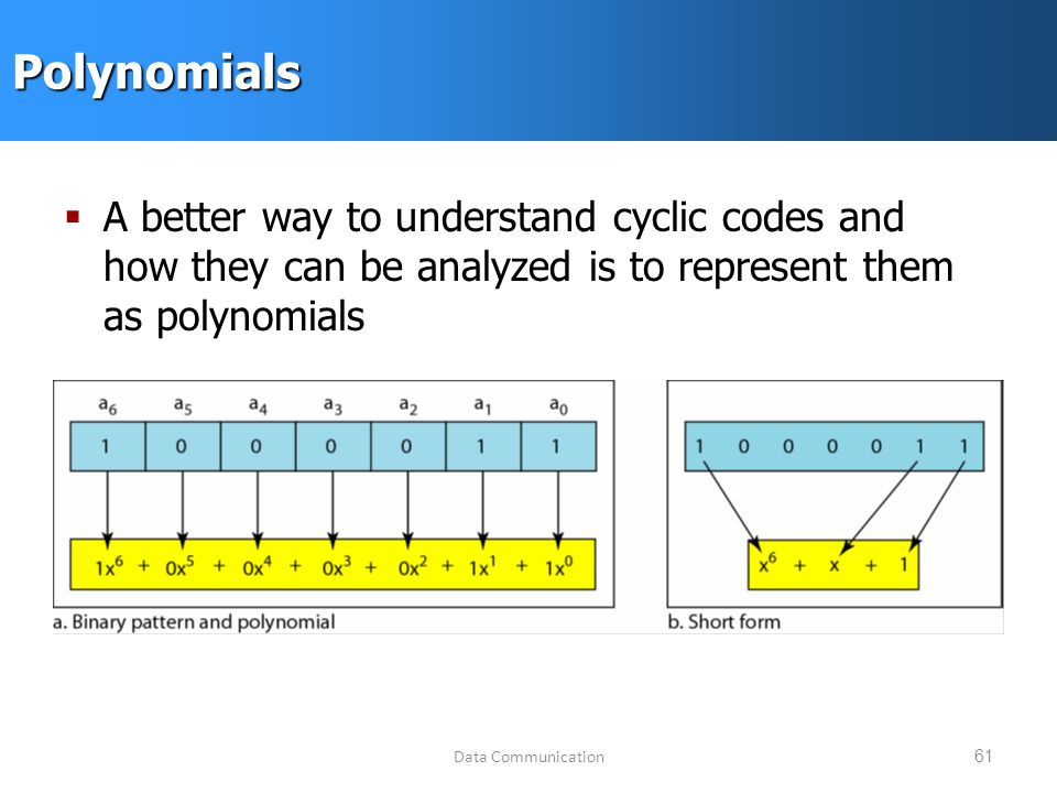 Data Communication61Polynomials  A better way to understand cyclic codes and how they can be analyzed is to represent them as polynomials