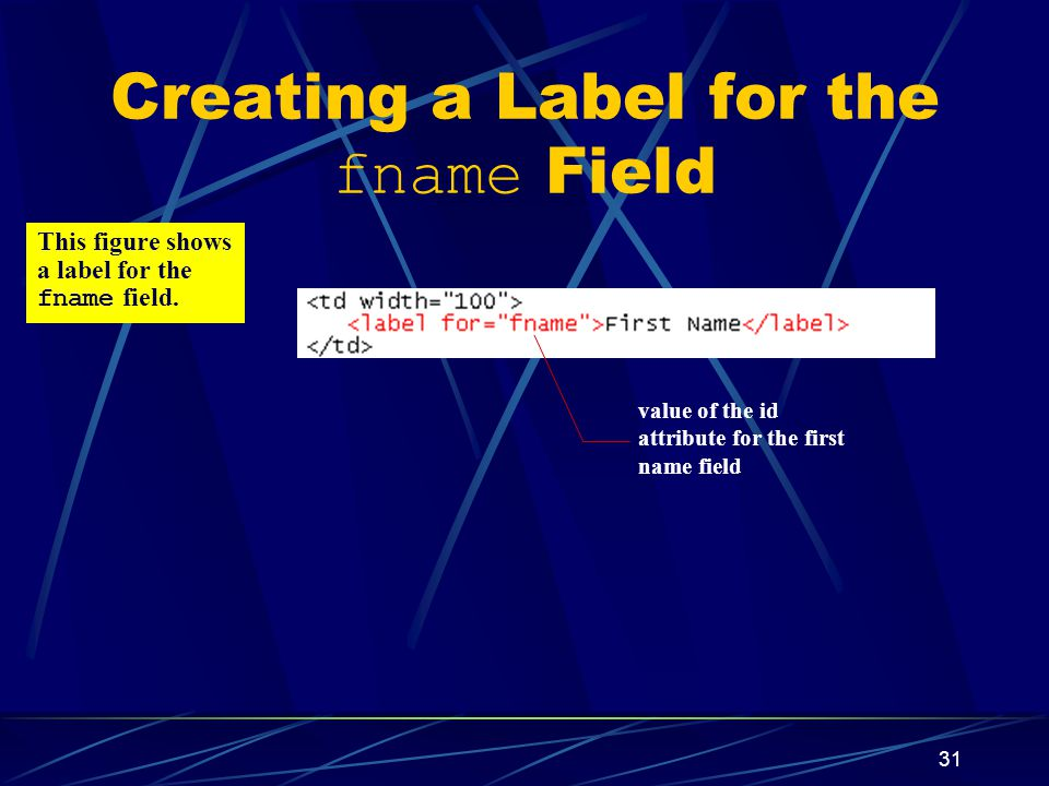 XP 31 Creating a Label for the fname Field value of the id attribute for the first name field This figure shows a label for the fname field.