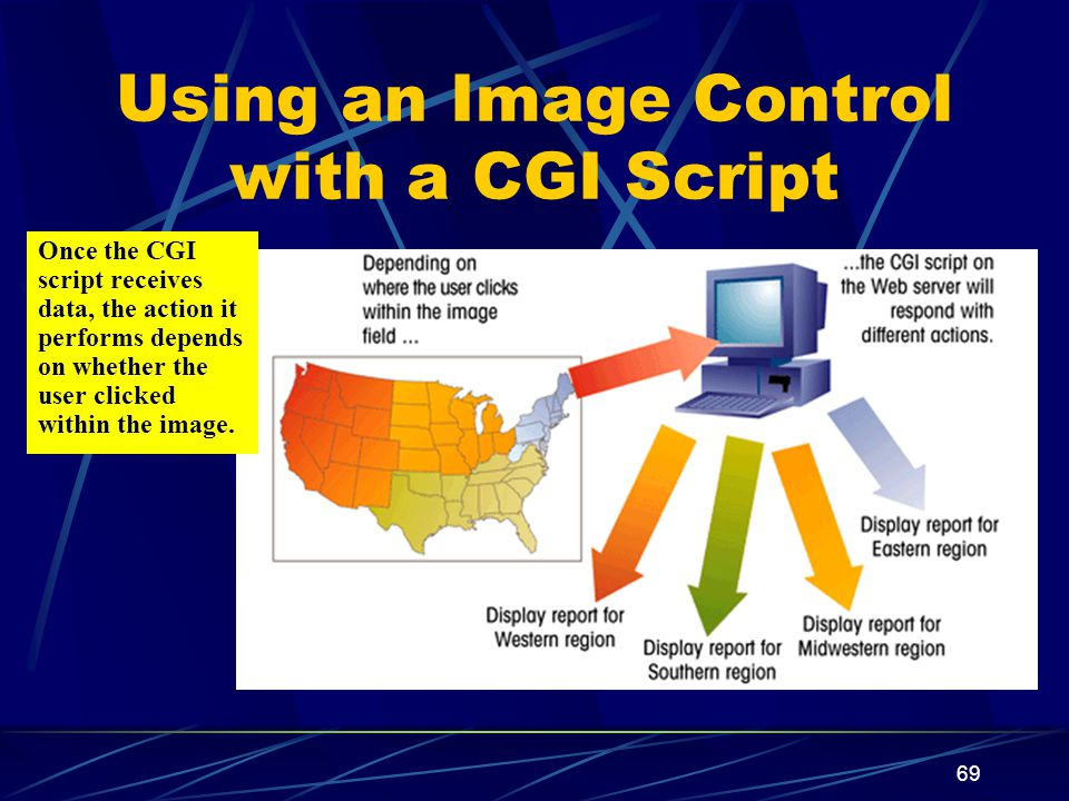 XP 69 Using an Image Control with a CGI Script Once the CGI script receives data, the action it performs depends on whether the user clicked within the image.