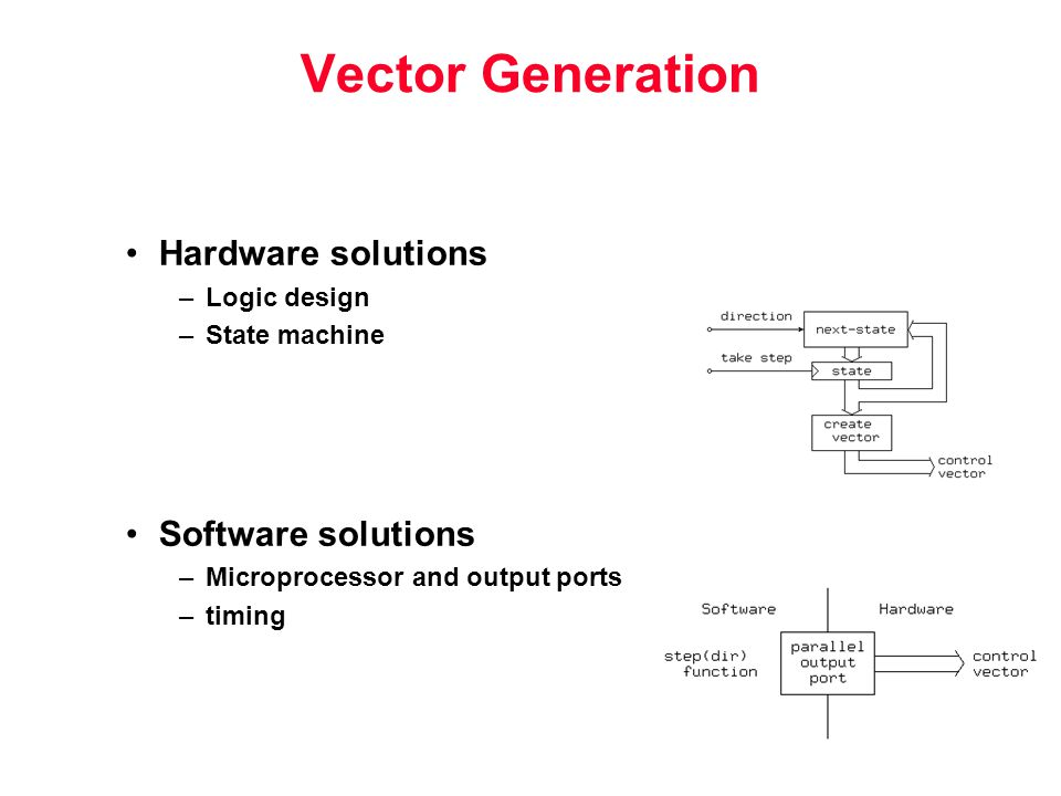 Vector Generation Hardware solutions –Logic design –State machine Software solutions –Microprocessor and output ports –timing