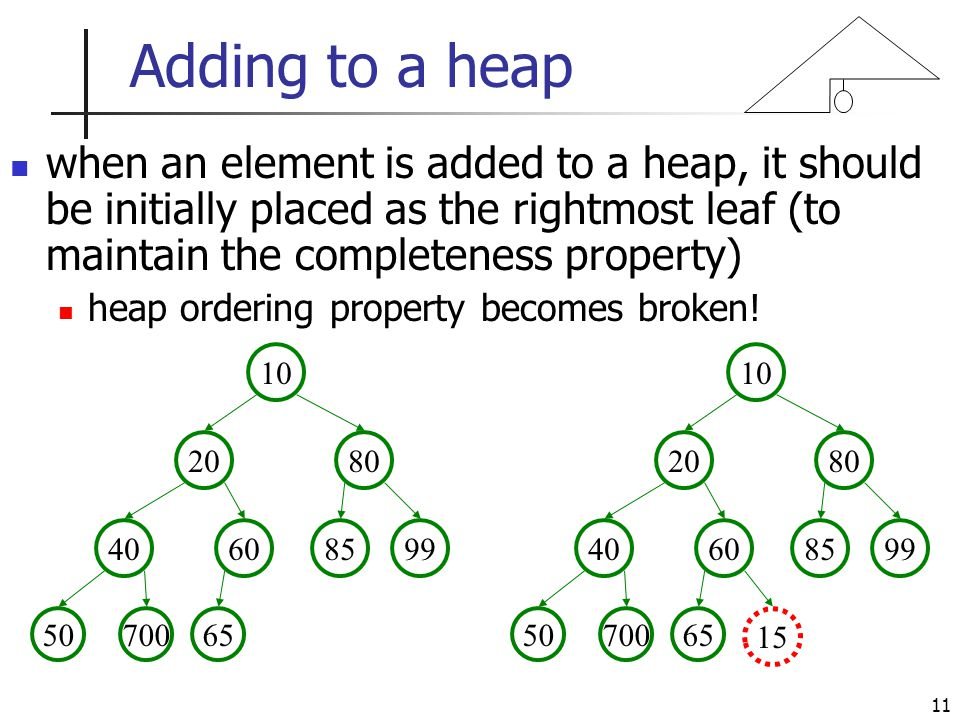 11 Adding to a heap when an element is added to a heap, it should be initially placed as the rightmost leaf (to maintain the completeness property) heap ordering property becomes broken.