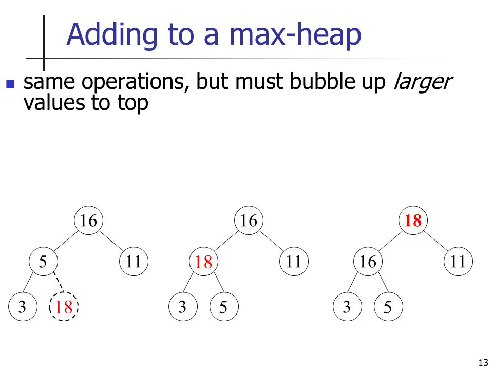 13 Adding to a max-heap same operations, but must bubble up larger values to top