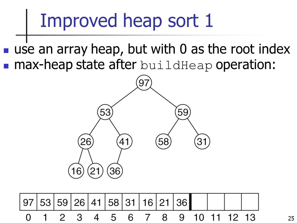 25 Improved heap sort 1 use an array heap, but with 0 as the root index max-heap state after buildHeap operation: