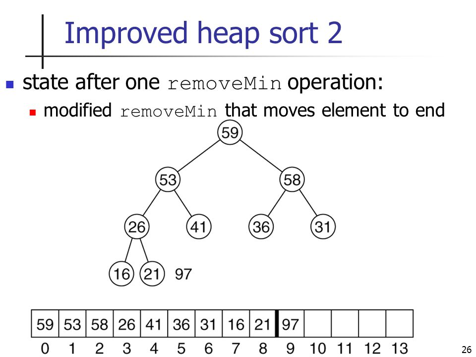 26 Improved heap sort 2 state after one removeMin operation: modified removeMin that moves element to end