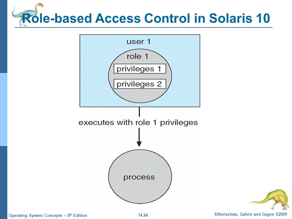 14.24 Silberschatz, Galvin and Gagne ©2009 Operating System Concepts – 8 th Edition Role-based Access Control in Solaris 10