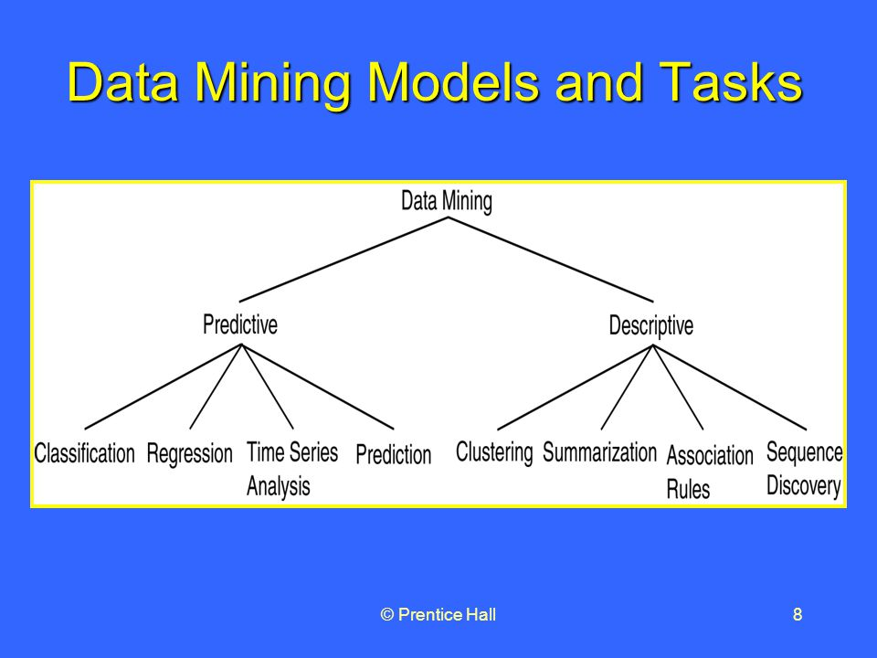 © Prentice Hall8 Data Mining Models and Tasks