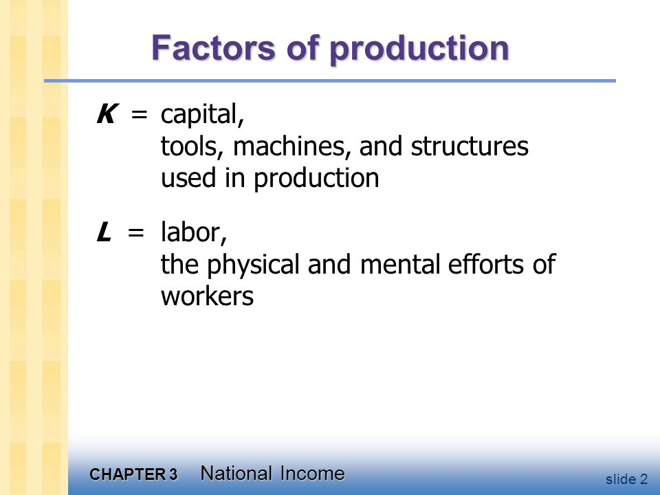 CHAPTER 3 National Income slide 2 Factors of production K = capital, tools, machines, and structures used in production L = labor, the physical and mental efforts of workers
