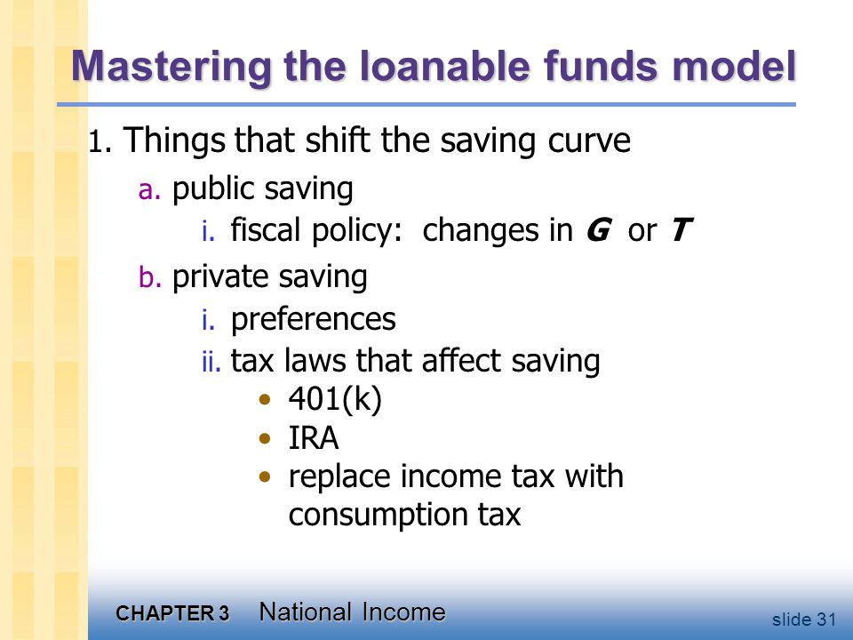 CHAPTER 3 National Income slide 31 Mastering the loanable funds model 1.