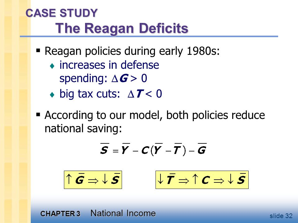 CHAPTER 3 National Income slide 32 CASE STUDY The Reagan Deficits  Reagan policies during early 1980s:  increases in defense spending:  G > 0  big tax cuts:  T < 0  According to our model, both policies reduce national saving: