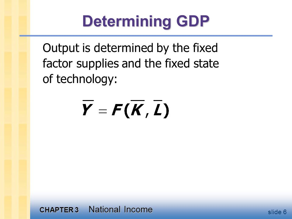 CHAPTER 3 National Income slide 6 Determining GDP Output is determined by the fixed factor supplies and the fixed state of technology: