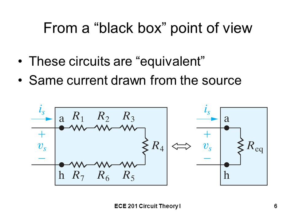 ECE 201 Circuit Theory I6 From a black box point of view These circuits are equivalent Same current drawn from the source