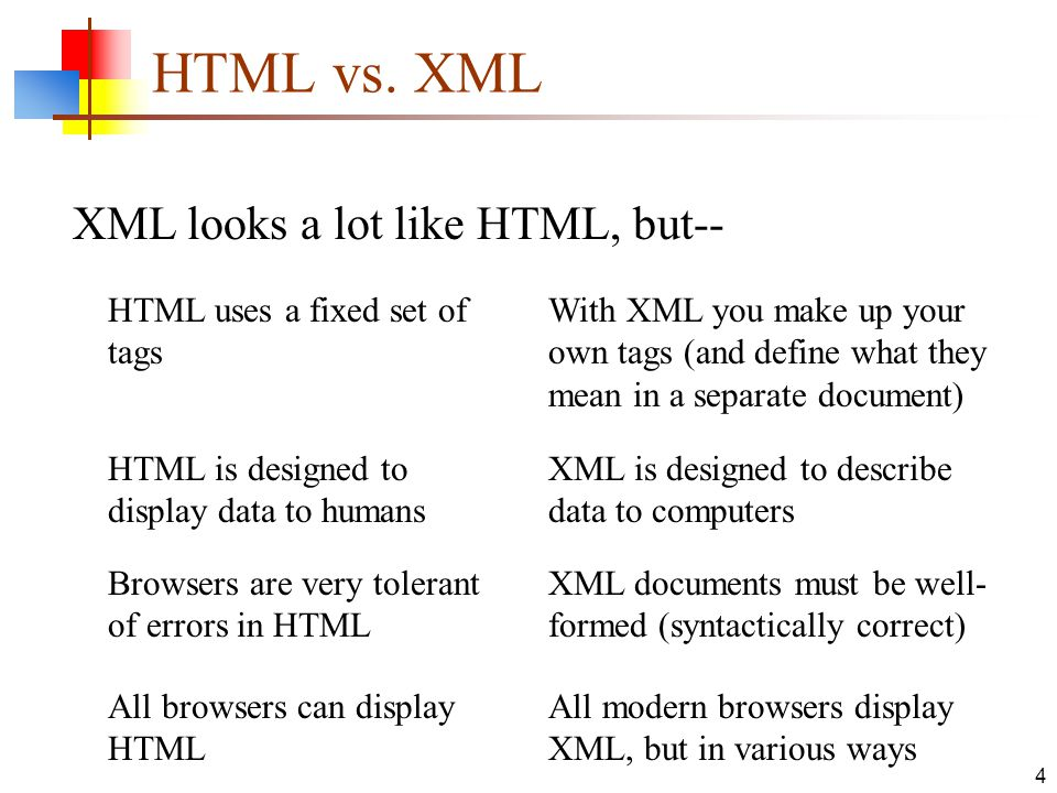 17 jun 15 xhtml 2 what is xhtml? xhtml stands for extensible XML vs XHTML 4 html vs