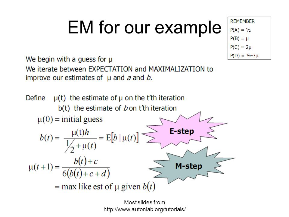 Most slides from   EM for our example