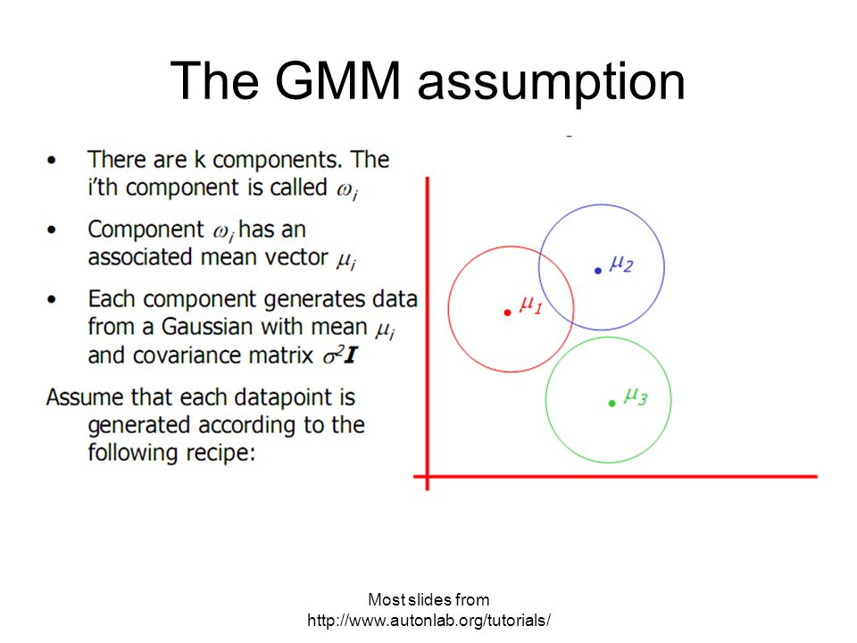 Most slides from   The GMM assumption