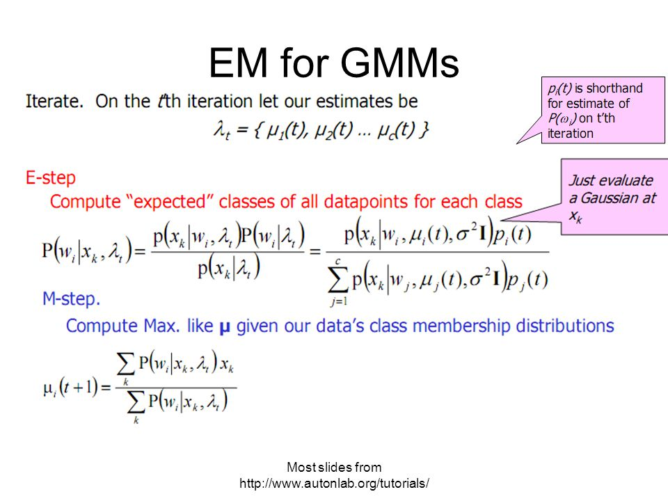 Most slides from   EM for GMMs