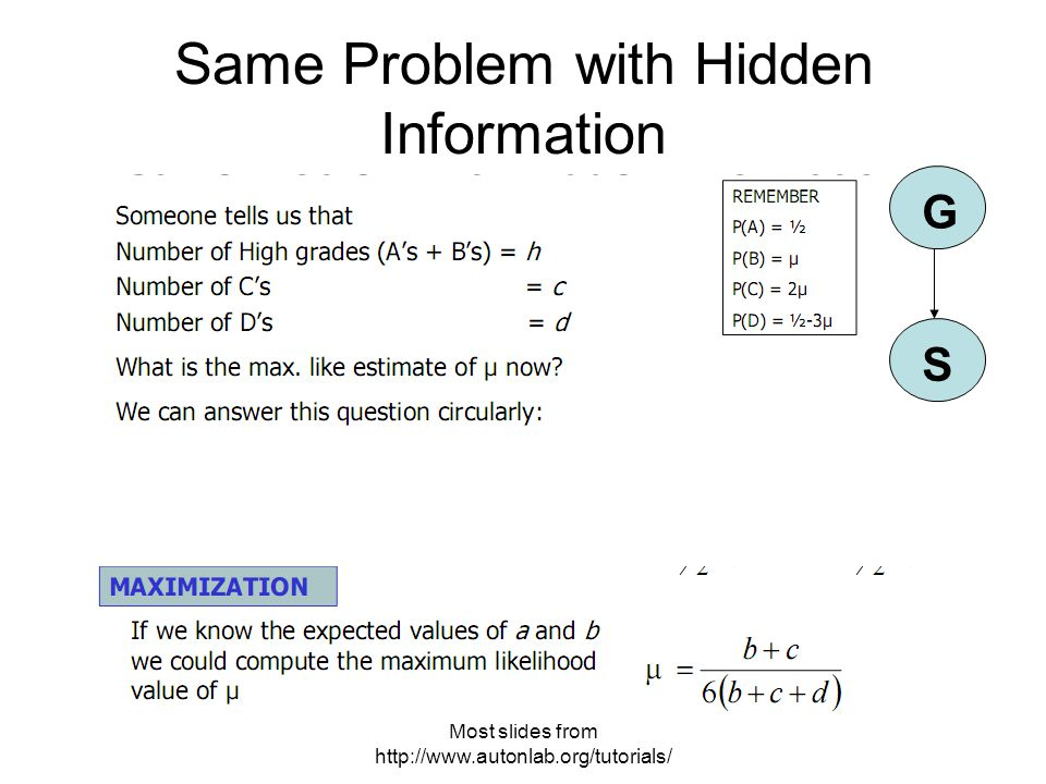 Most slides from   Same Problem with Hidden Information S G