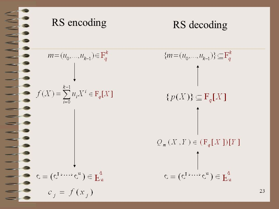 23 RS encoding RS decoding