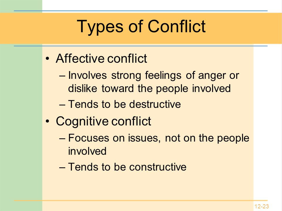 12-23 Types of Conflict Affective conflict –Involves strong feelings of anger or dislike toward the people involved –Tends to be destructive Cognitive conflict –Focuses on issues, not on the people involved –Tends to be constructive