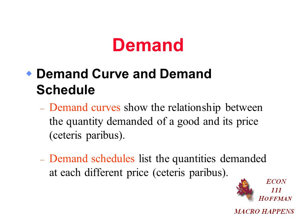 Demand  Demand Curve and Demand Schedule – Demand curves show the relationship between the quantity demanded of a good and its price (ceteris paribus).