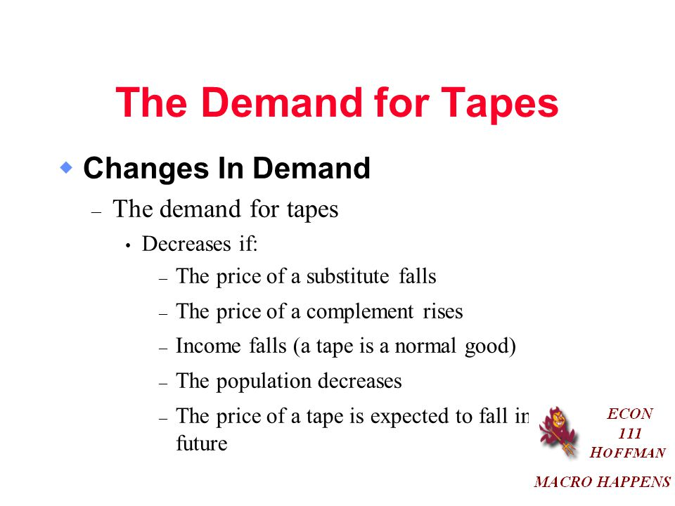 The Demand for Tapes  Changes In Demand – The demand for tapes Decreases if: – The price of a substitute falls – The price of a complement rises – Income falls (a tape is a normal good) – The population decreases – The price of a tape is expected to fall in the future