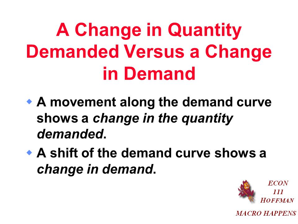A Change in Quantity Demanded Versus a Change in Demand  A movement along the demand curve shows a change in the quantity demanded.