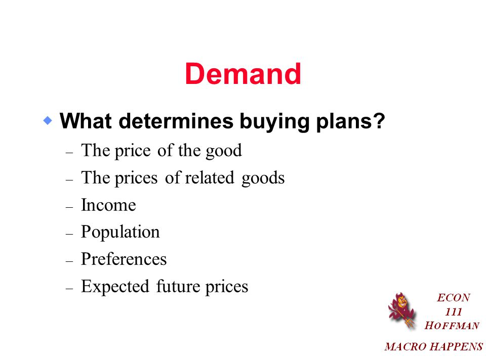 Demand  What determines buying plans.